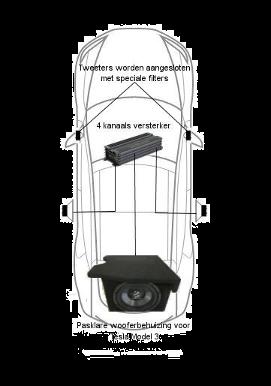 Audio upgrade pakket sub voor standaard audio