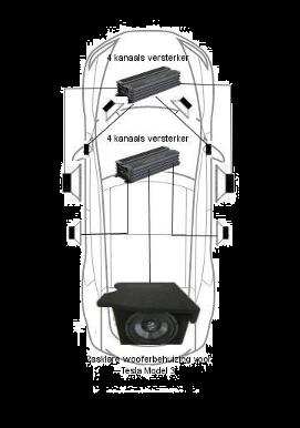 Audio upgrade pakket sub + achter voor standaard audio