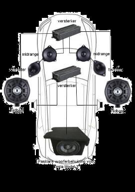 Audio upgrade pakket supreme voor standaard audio